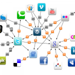 وب سرویس در شبکه های اجتماعی فارسی