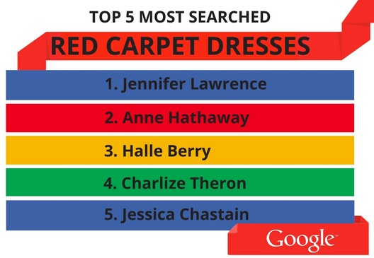 red-carpet-dresses