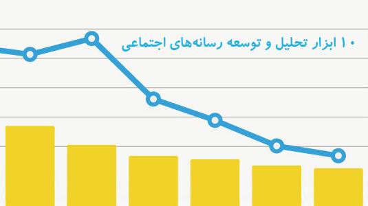 social_media_analytics
