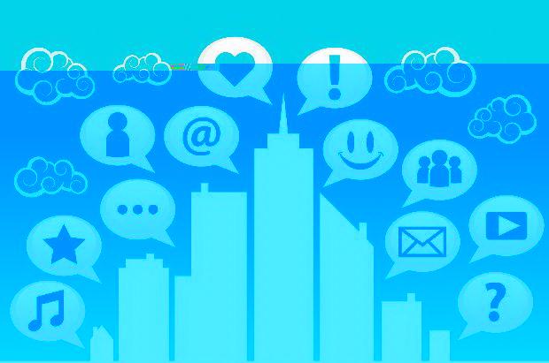شبکه های اجتماعی در سازمان