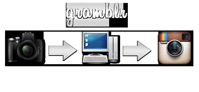 گرامبلر