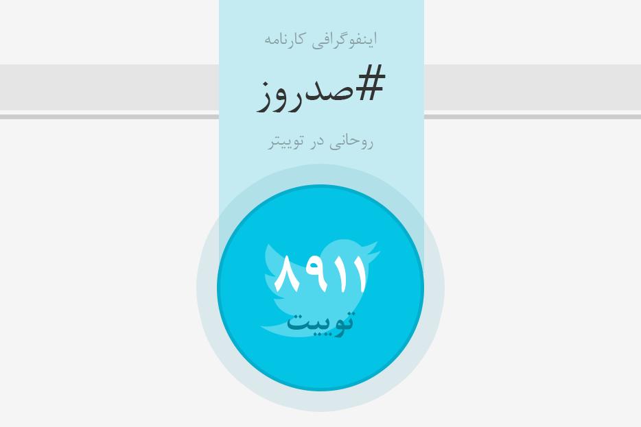 اینفوگرافی کارنامه #صدروز روحانی در توییتر