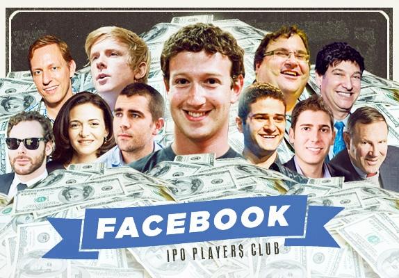 مالکان فیس بوک