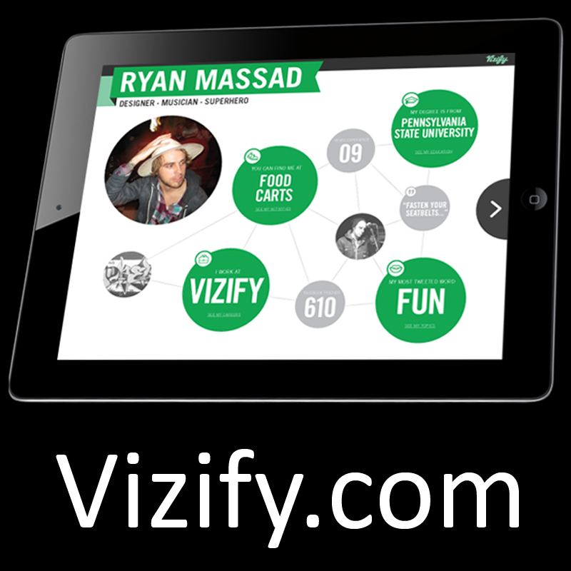 با ویزیفای، ویدیوی توییتهای برتر سال ۲۰۱۳ خود را بسازید!