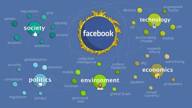 فیسبوک به موسیقی پسزمینه زندگیتان هم گوش میدهد